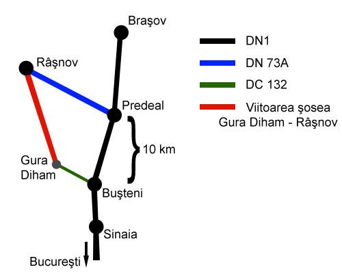 Sosea (drum asfaltat) Busteni - Gura Diham - Rasnov, DN1, DN 73A, DC 132